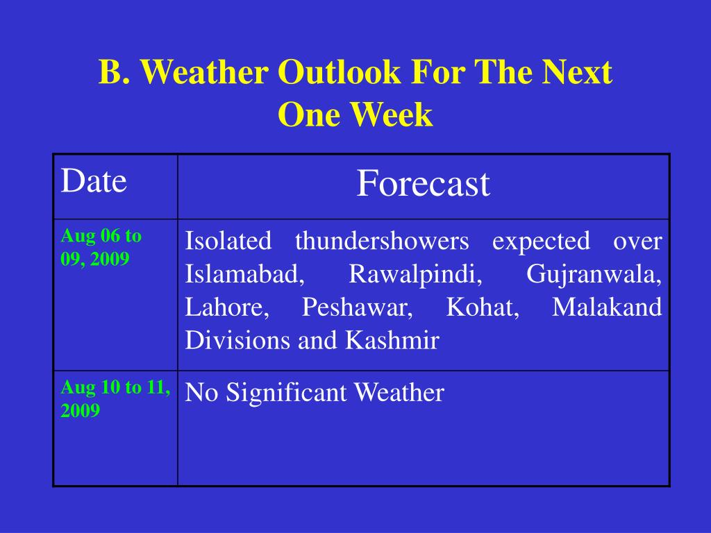B. Weather Outlook For The Next