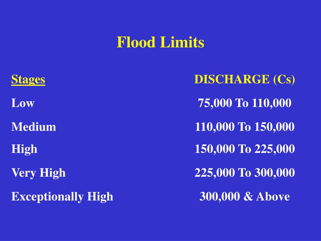 Flood Limits