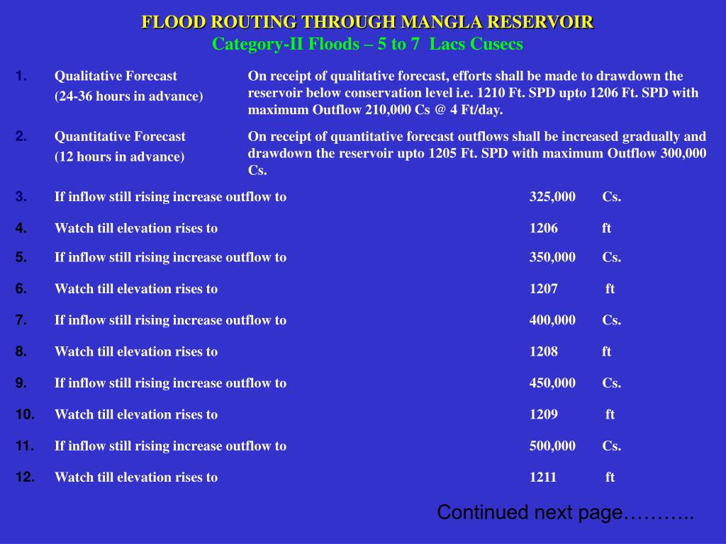 FLOOD ROUTING THROUGH MANGLA RESERVOIR