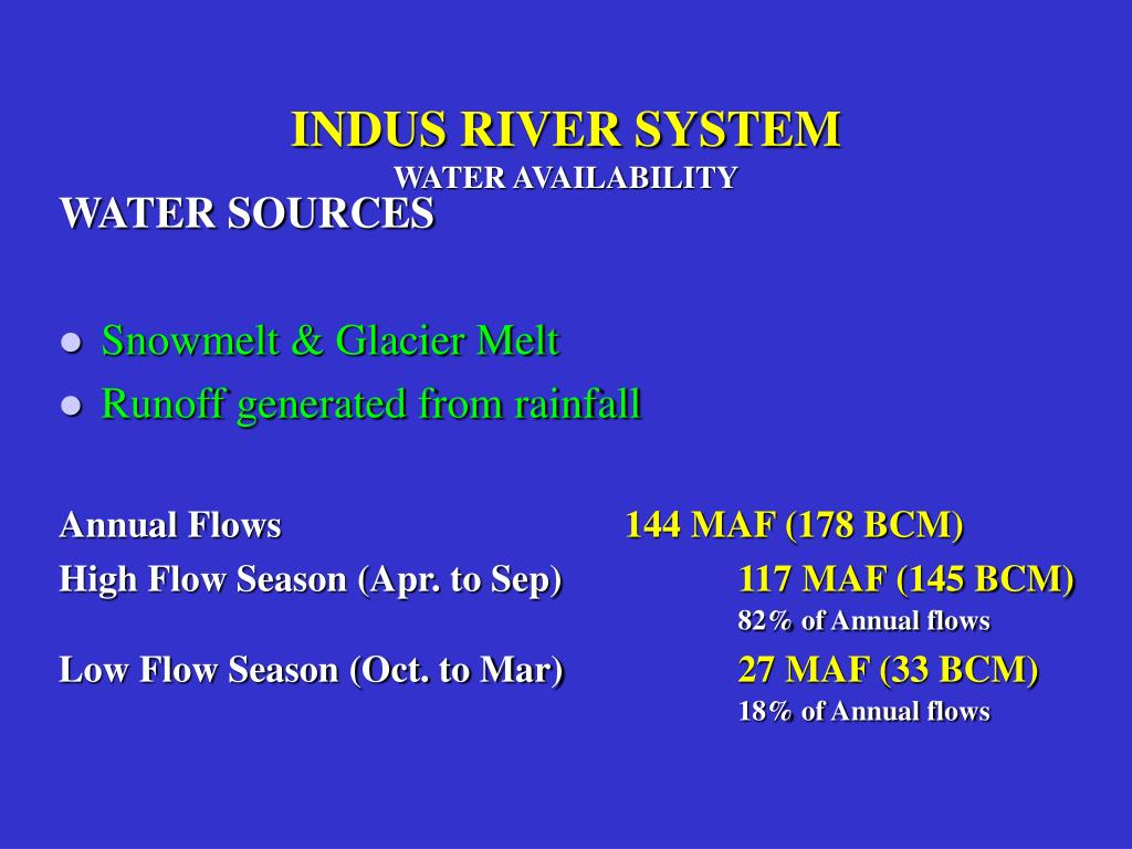 INDUS RIVER SYSTEM
