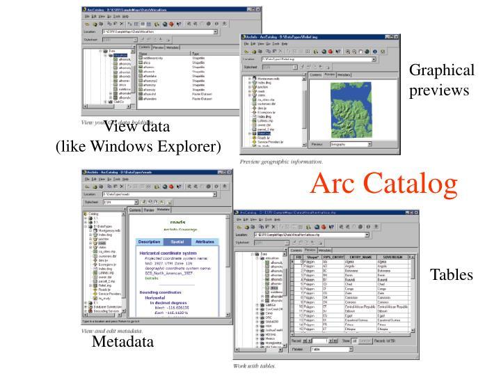 Arc Catalog