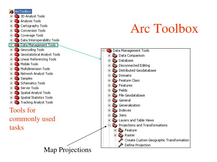 Arc Toolbox