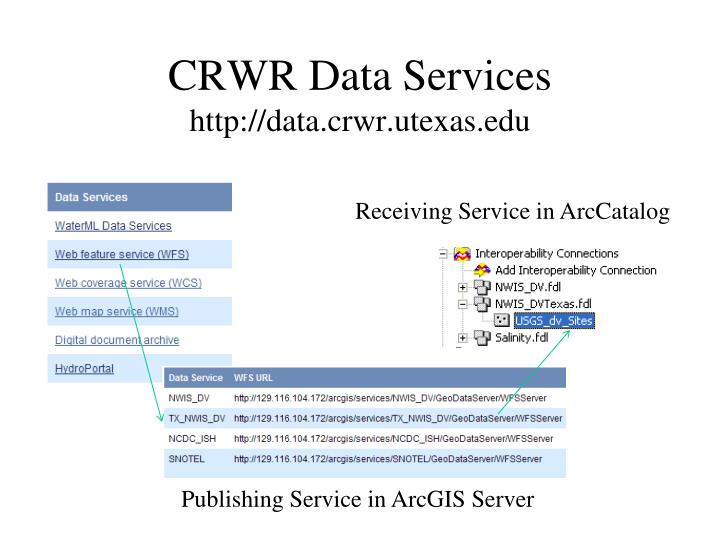 CRWR Data Services