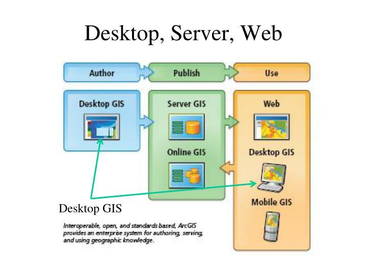 Desktop, Server, Web
