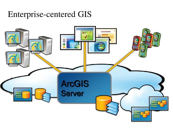 Enterprise-centered GIS