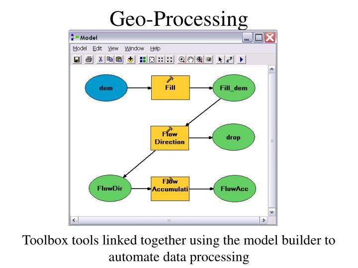 Geo-Processing