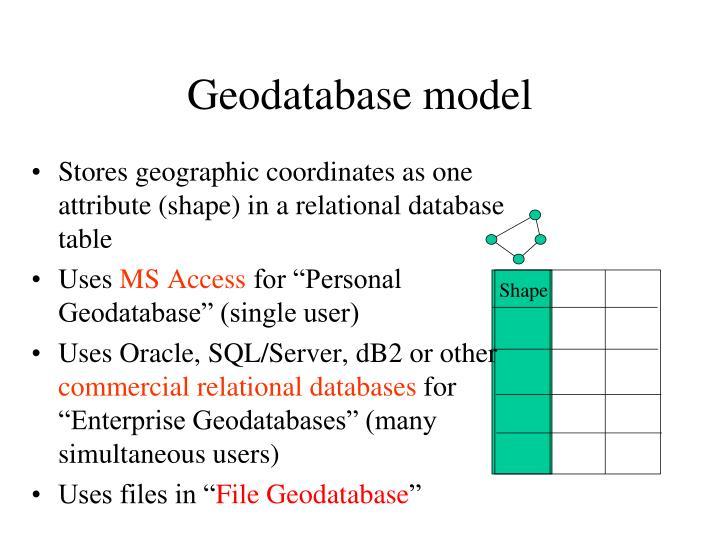 Geodatabase model