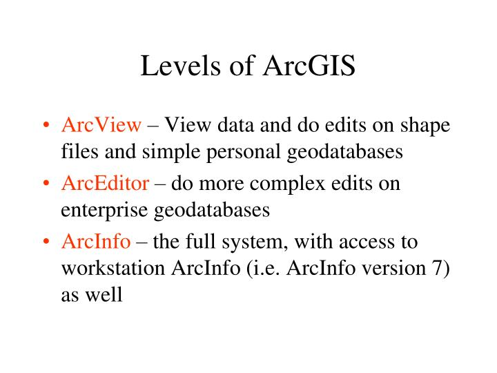 Levels of ArcGIS