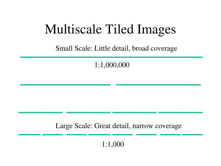 Multiscale