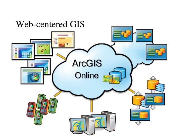 Web-centered GIS