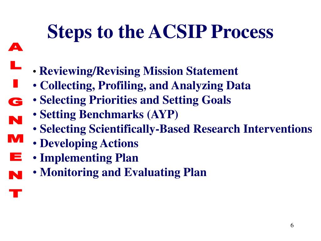 Steps to the ACSIP Process
