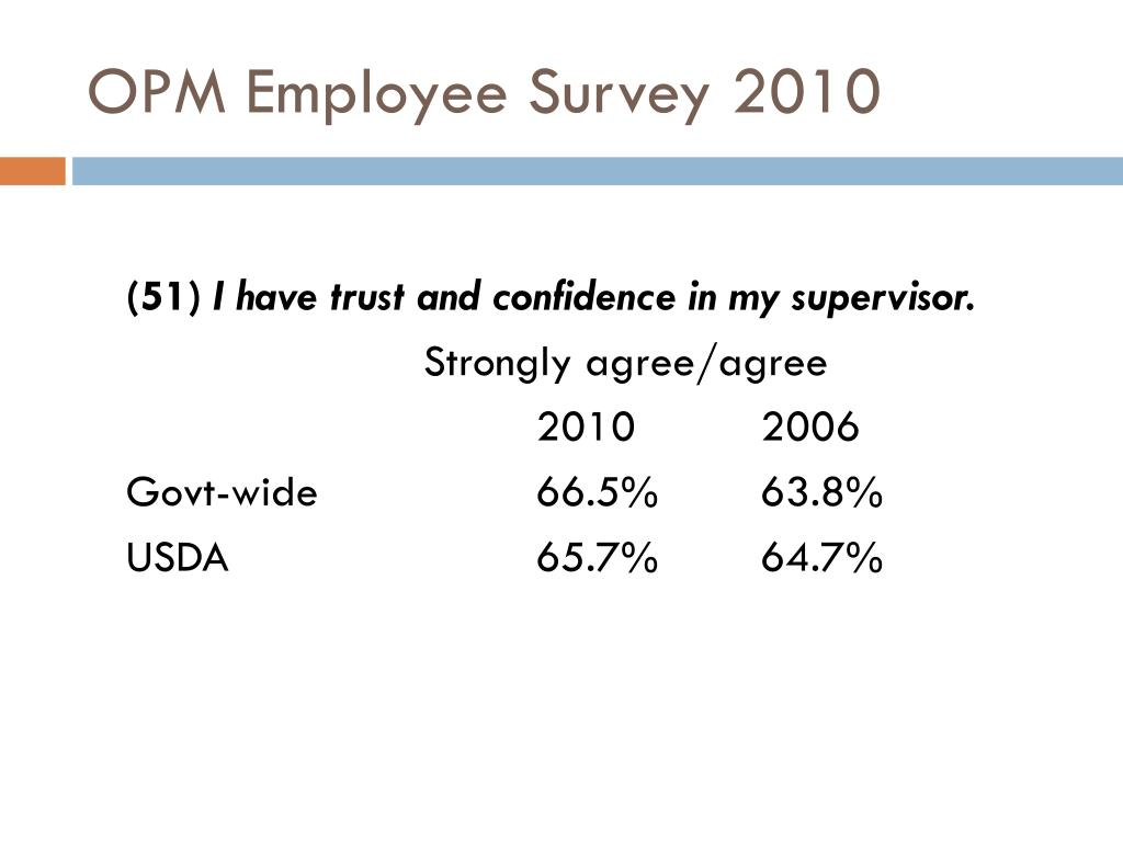 OPM Employee Survey 2010