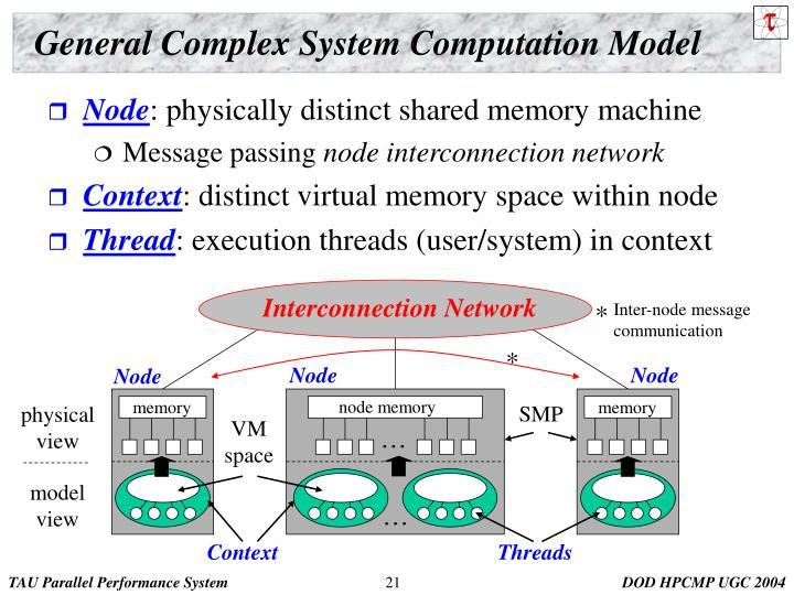General Complex System Computation Model