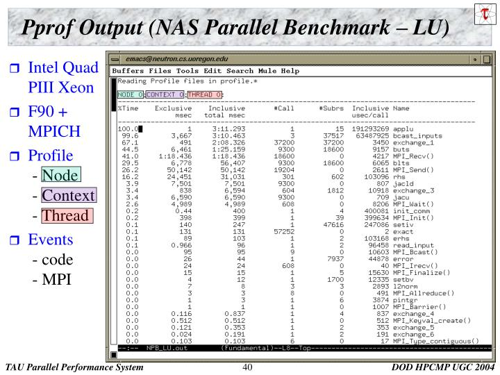 Pprof Output (NAS Parallel Benchmark – LU)
