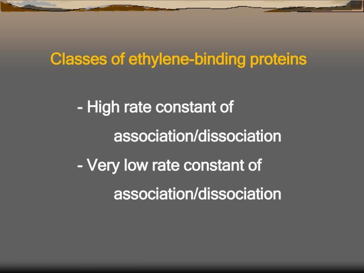 Classes of ethylene-binding proteins