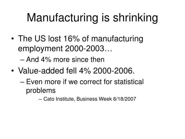 Manufacturing is shrinking
