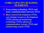 core capacity building elements