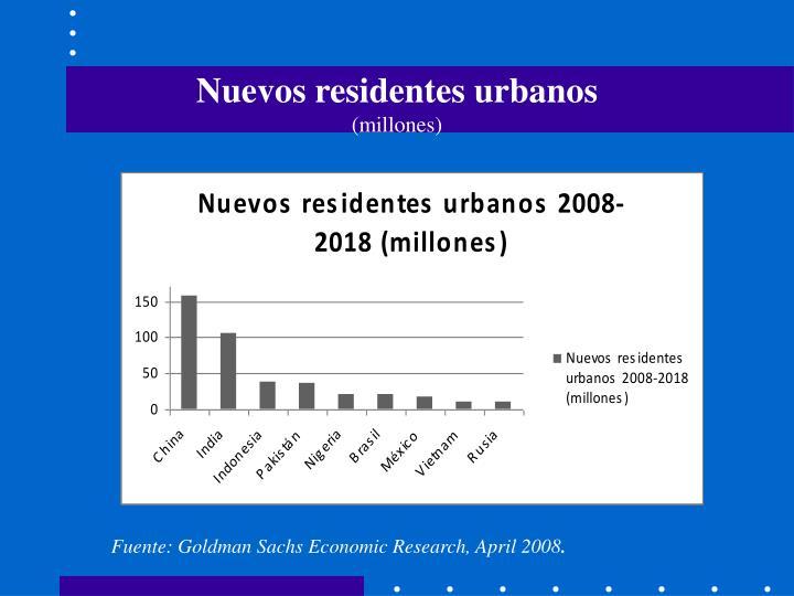 Nuevos residentes urbanos