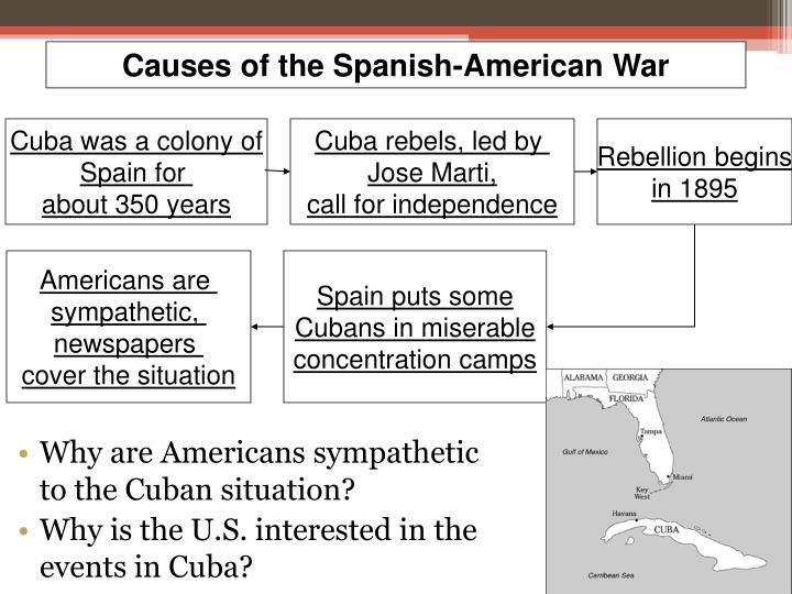 causation of the spanish american war