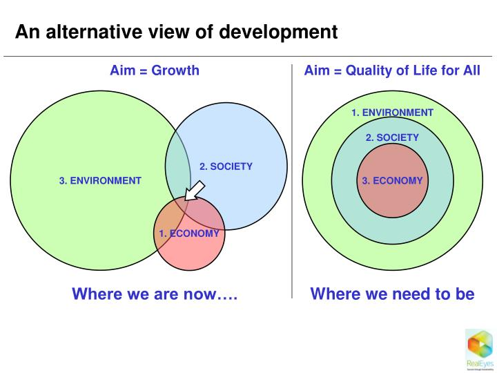 An alternative view of development