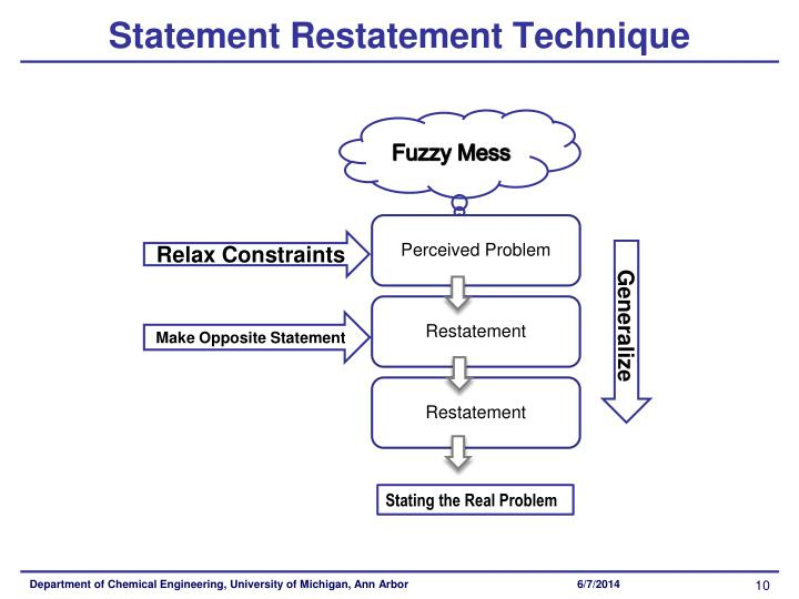 restatement problem definition technique Step 1: restate the question you must first know what the question is asking  you will use the question to form a focused topic sentence.