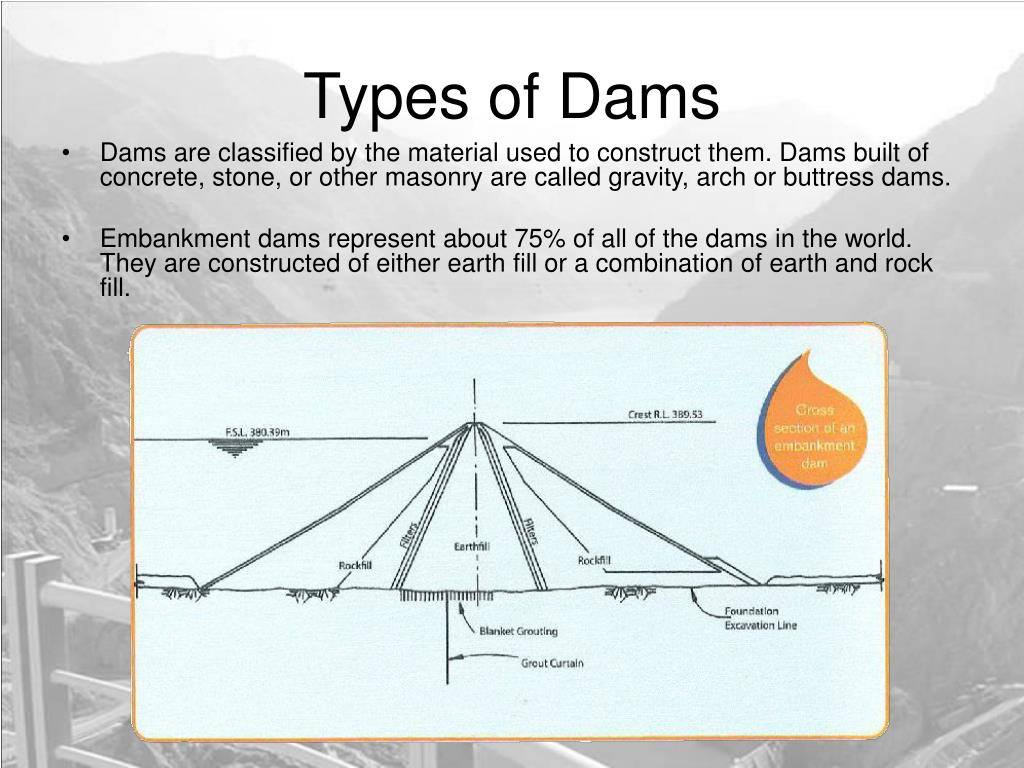 Dams are classified by the material used to construct them. Dams built of concrete, stone, or other masonry are called gravity, arch or buttress dams.