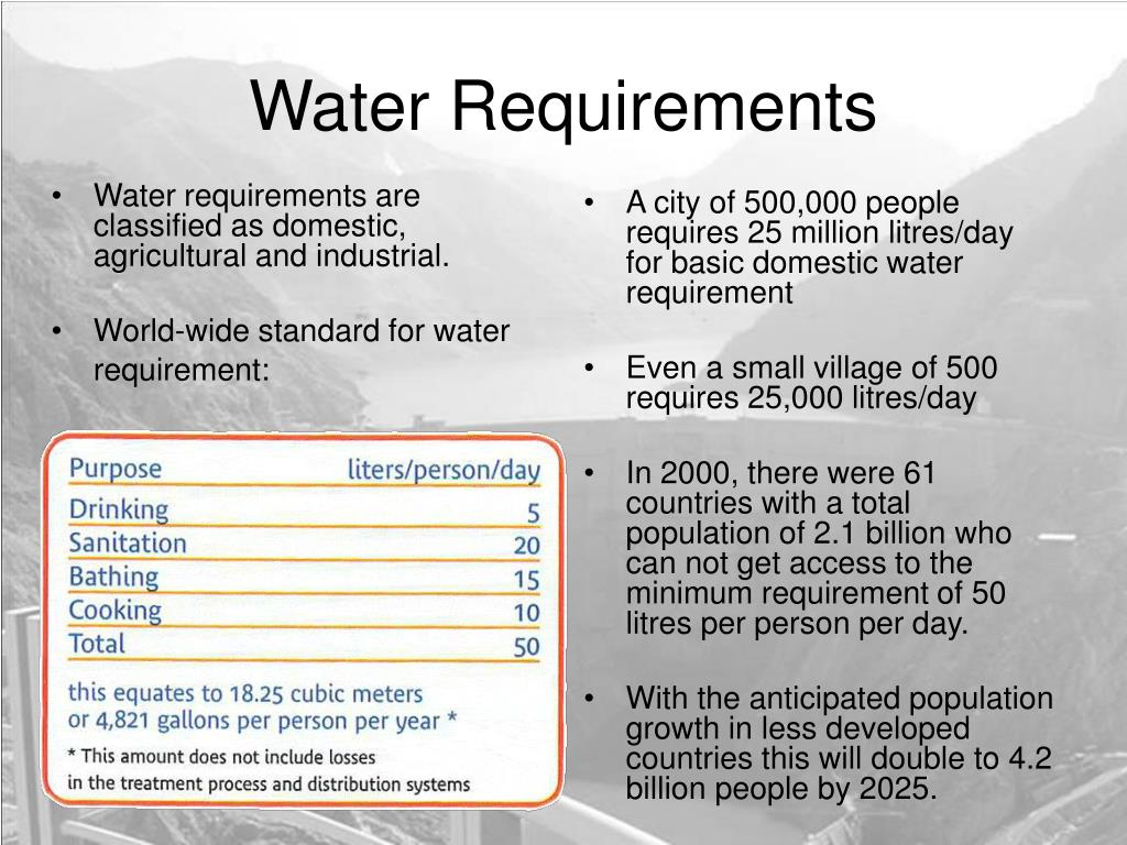 Water requirements are classified as domestic, agricultural and industrial.