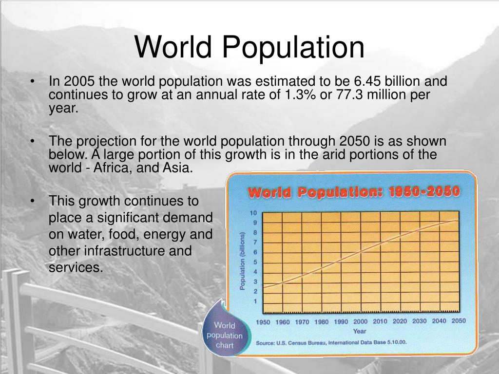 In 2005 the world population was estimated to be 6.45 billion and continues to grow at an annual rate of 1.3% or 77.3 million per year.