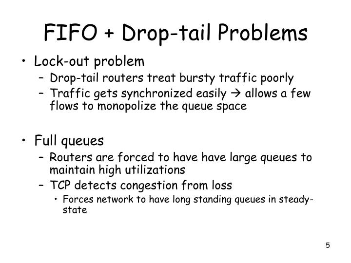 FIFO + Drop-tail Problems