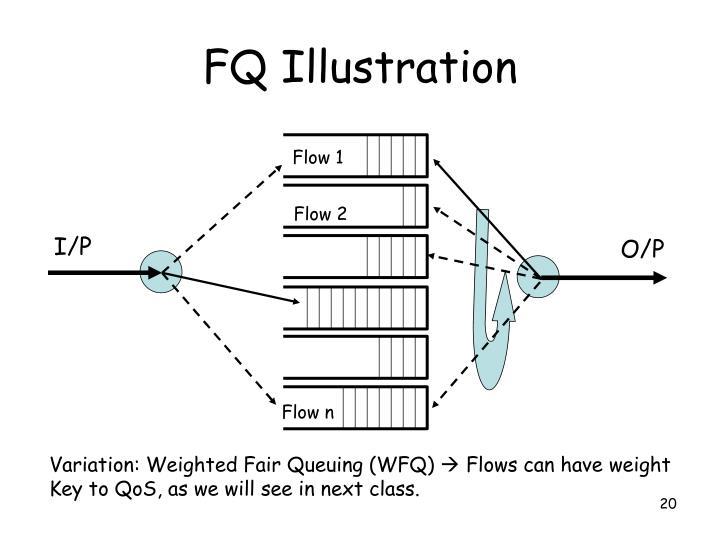 FQ Illustration