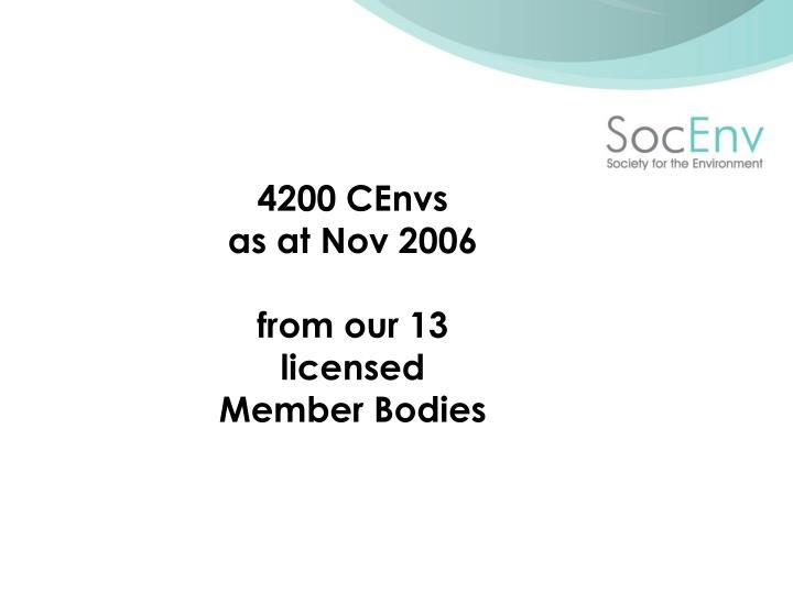 4200 CEnvs