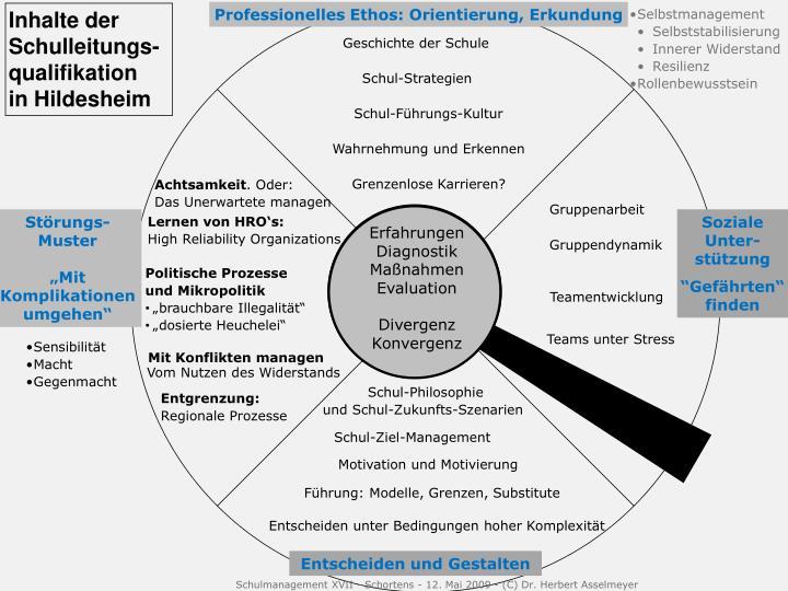 Professionelles Ethos: Orientierung, Erkundung