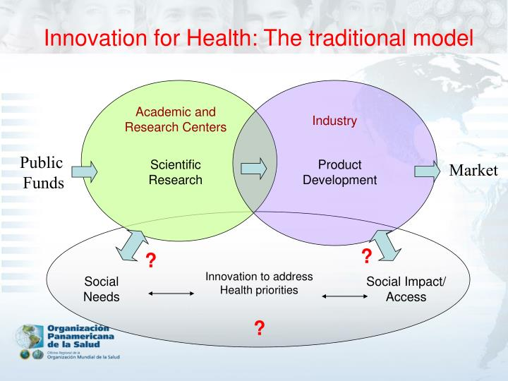 Innovation for Health: The traditional model