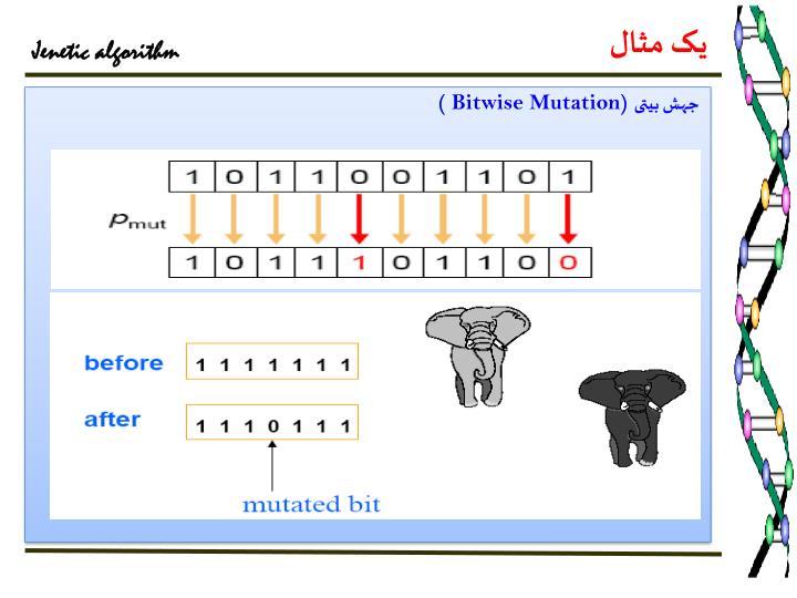 Jenetic algorithm