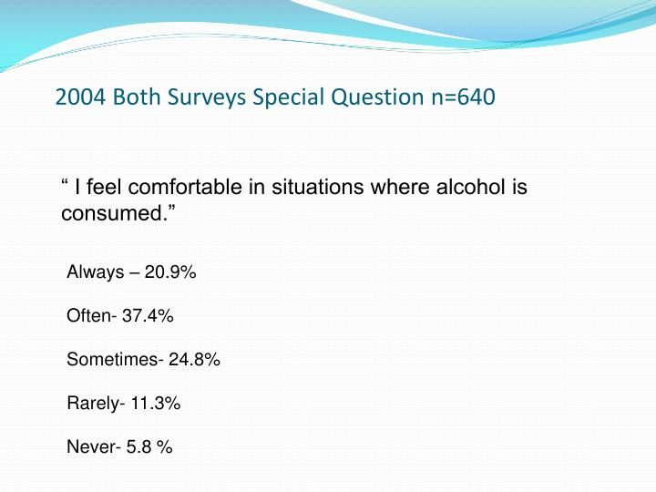 2004 Both Surveys Special Question n=640