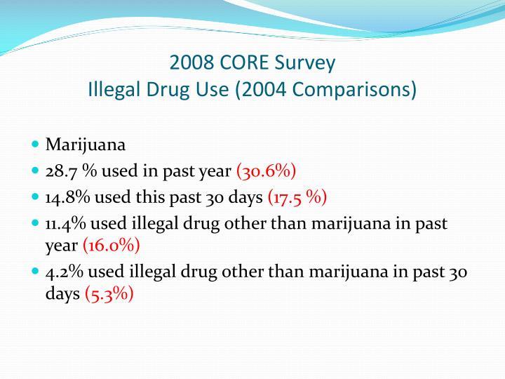 2008 CORE Survey