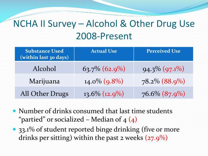 NCHA II Survey – Alcohol & Other Drug Use