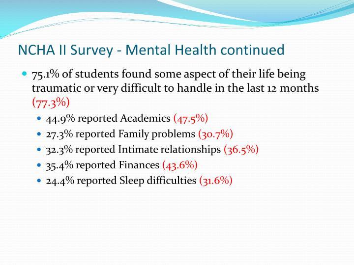 NCHA II Survey - Mental Health continued