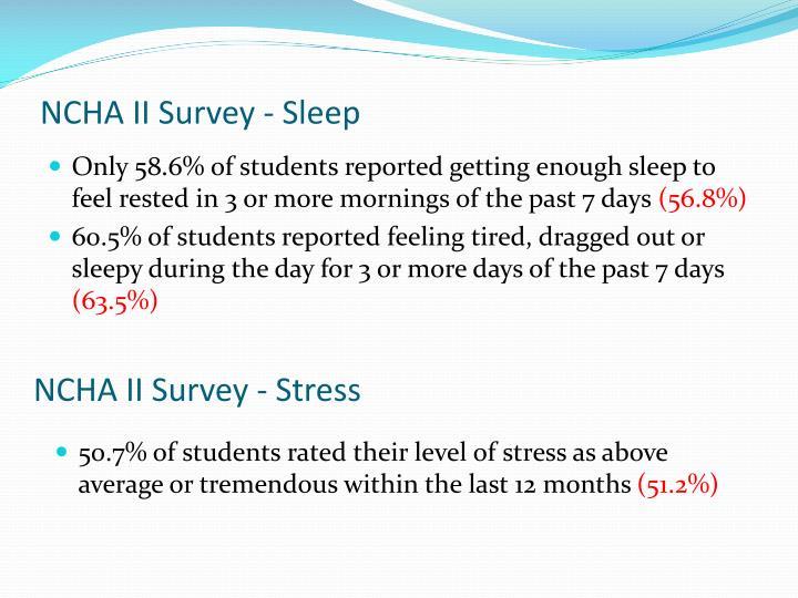 NCHA II Survey - Sleep