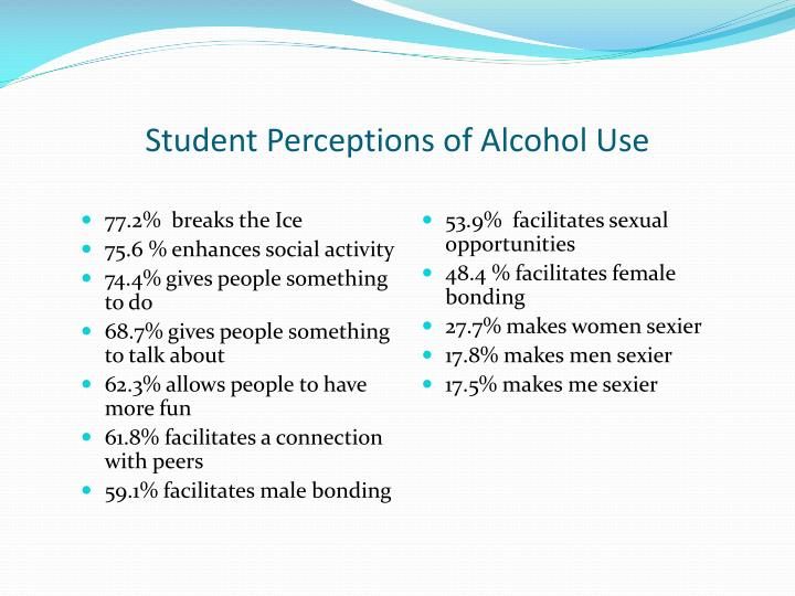 Student Perceptions of Alcohol Use