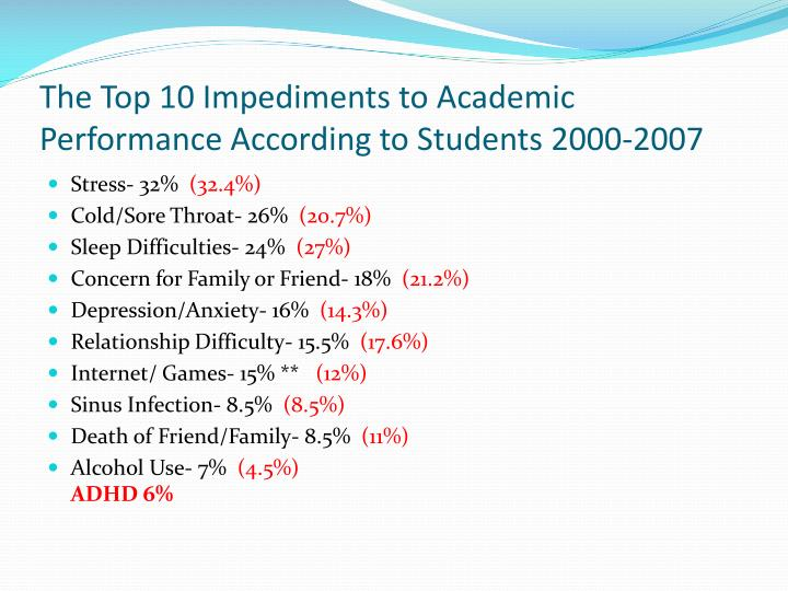 The Top 10 Impediments to Academic Performance According to Students 2000-2007
