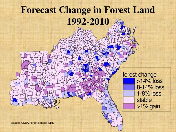 Forecast Change in Forest Land