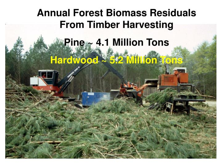 Annual Forest Biomass Residuals From Timber Harvesting