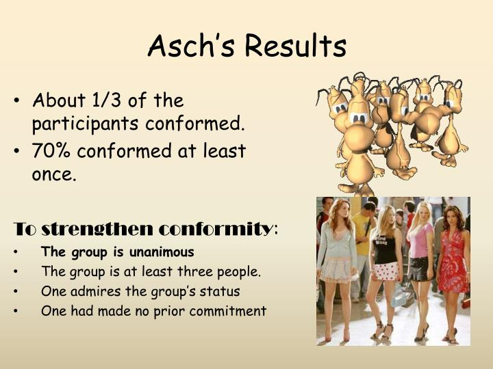 Asch's Results
