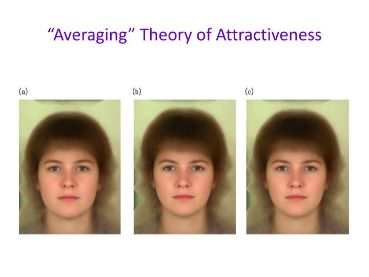 """Averaging"" Theory of Attractiveness"