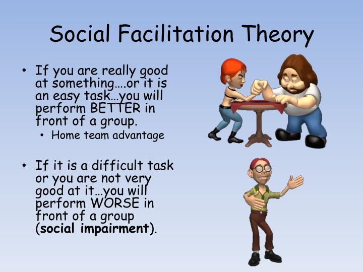 Social Facilitation Theory