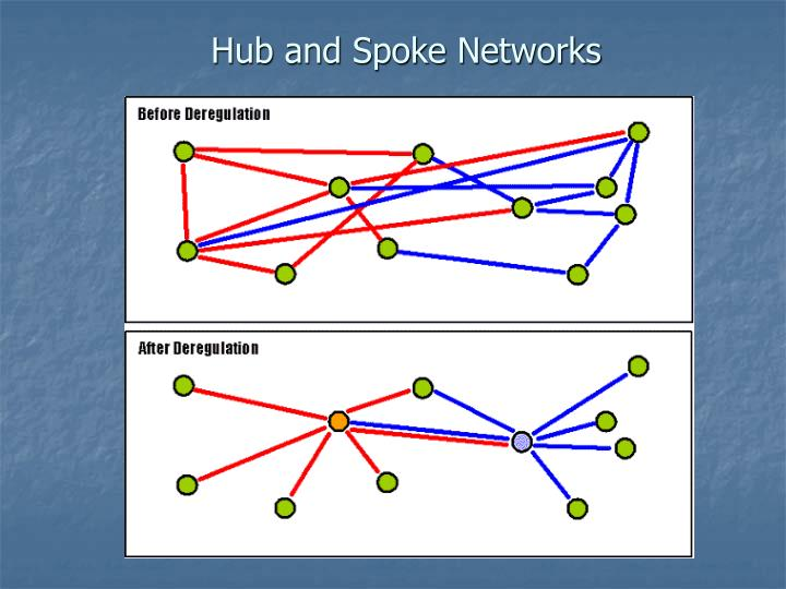 Hub and Spoke Networks