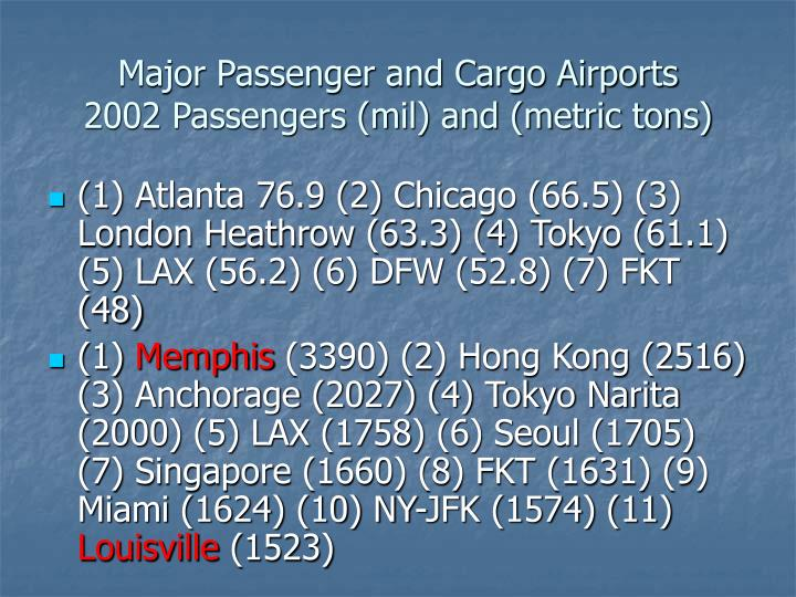 Major Passenger and Cargo Airports