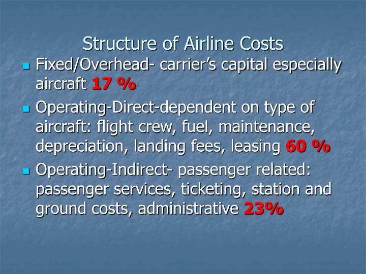 Structure of Airline Costs
