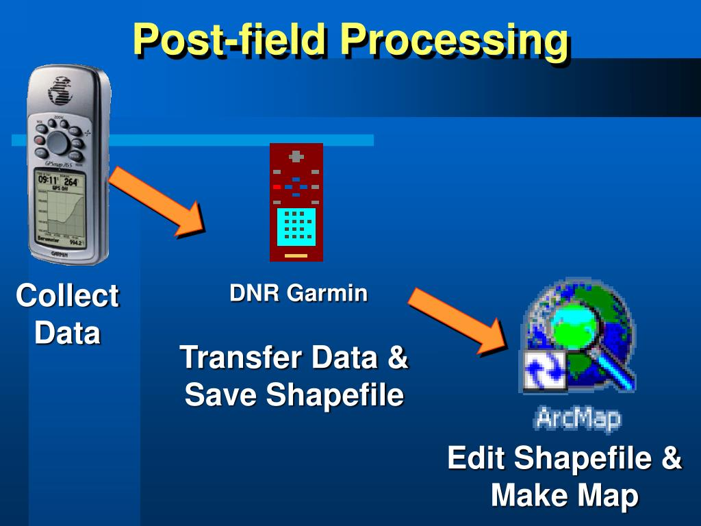 Post-field Processing